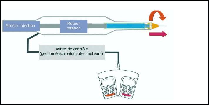 Ryc. 8. Mechanizm iniekcji i perforacji w urządzeniu QuickSleeper